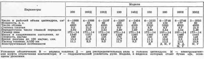 ZR_1977-04-39_MBW123-3