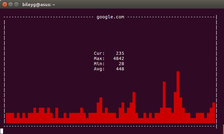 Крутые консольные проги для Ubuntu